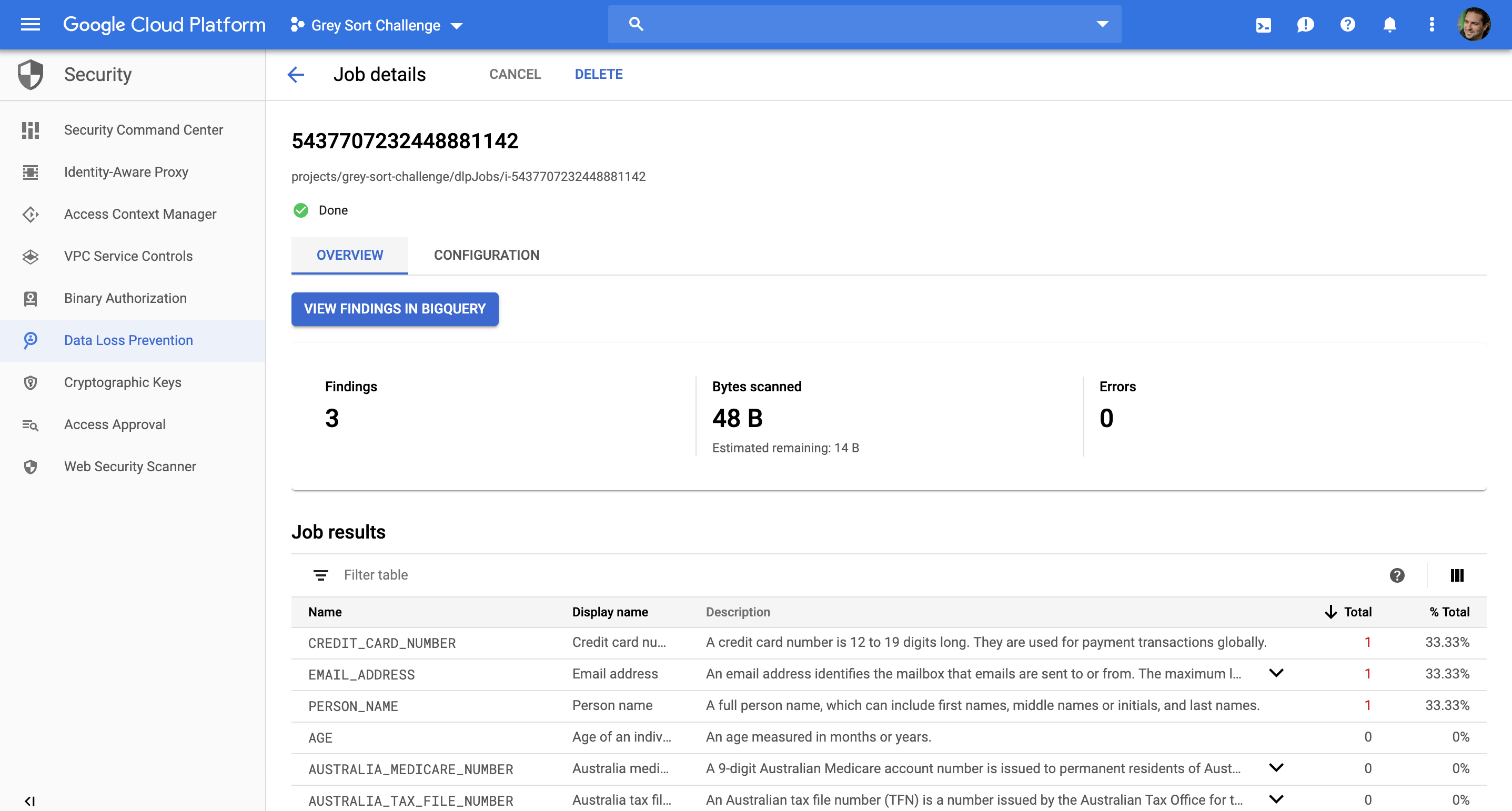 Event-driven PII scanning in BigQuery using Stackdriver, Cloud